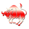 Taurus 2013 Astrology